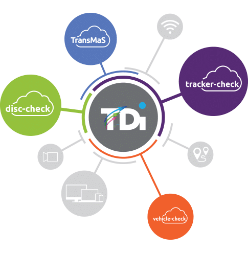 spunik TDI Cloud Solutions Contact us