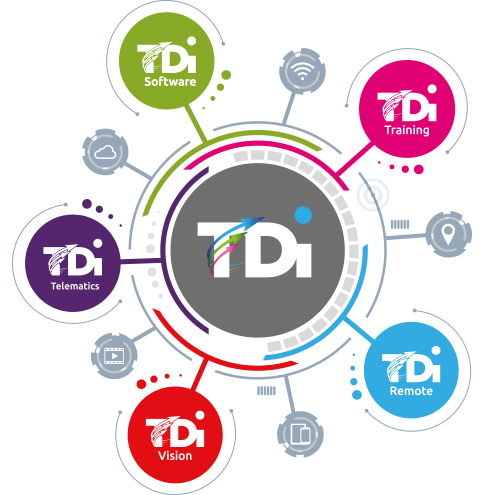 TDIsoftware tachograph-analysis digital fleet management